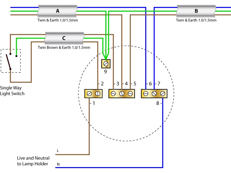 Wiring Diagram For Lighting - Wiring Block Diagram on 2 switches 1 light diagram, light two switches one light diagram, light switch double pole diagram, 2 switch 2 lights wiring diagram, two lights one switch diagram, 2 lights 2 switches diagram, how does a 3 way switch work diagram, two-way switch diagram, 1 switch 3 lights wiring diagram,