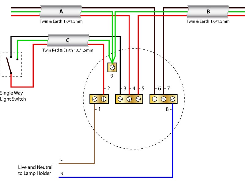 Ceiling rose wiring (older cable colours) | Ceiling Rose Wiring diagrams