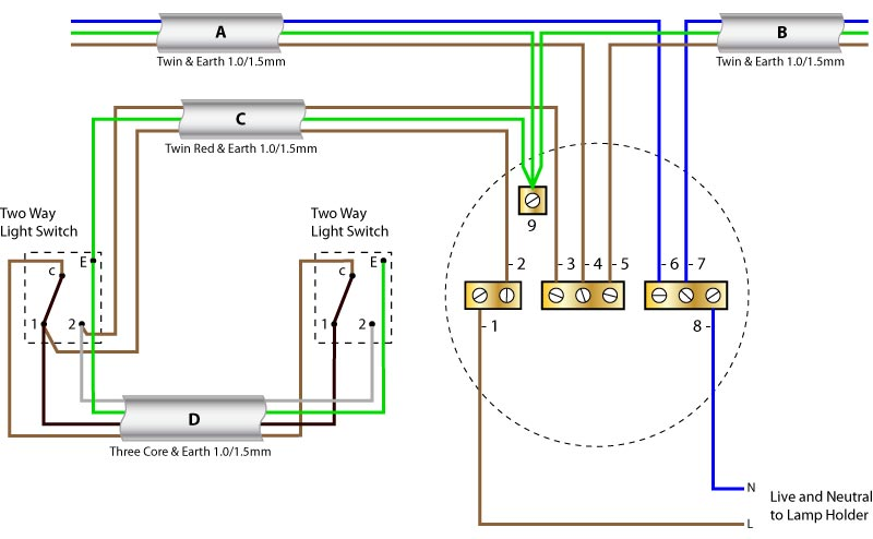 Ceiling rose wiring diagram - two way switching new colours