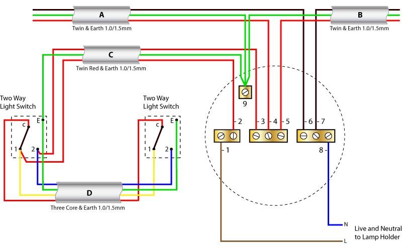 Ceiling rose wiring with two way switching (older cable ... on 2 lights one switch diagram, 4 wire switch wiring diagram, three switches one light diagram, 2 wire pull, 2 battery switch wiring diagram, switch connection diagram, 3 wire switch wiring diagram, 2 switches 1 light diagram, 2-way light switch diagram, 5 wire switch wiring diagram, two-way switch diagram,